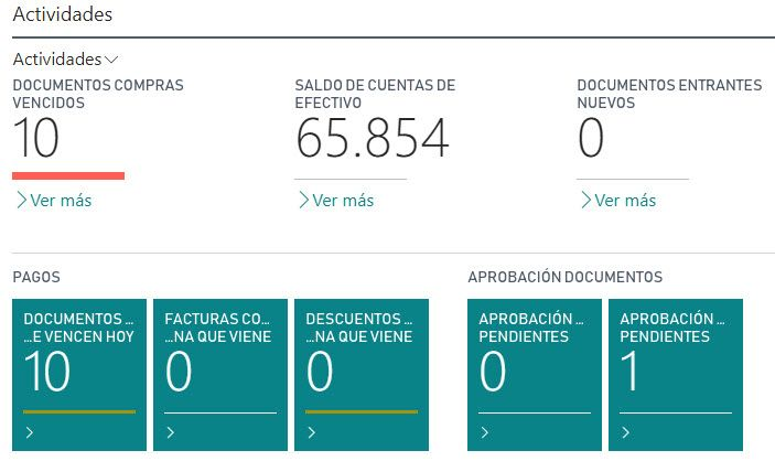 indicador color pilas Dynamics 365 Business Central